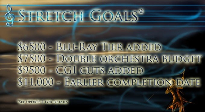 Newly Added Stretch Goals, detailing how any additional funding will be utilized.