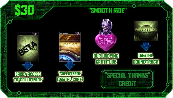 $30 or more: Digital soundtrack, early access to the game, our undying gratitude, and a 'special thanks' credit.