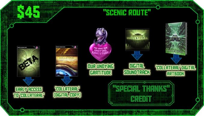 $45 or more: Digital art book, digital soundtrack, early access to the game, our undying gratitude, and a 'special thanks' credit.