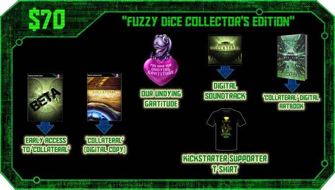 $70 or more: Includes digital art book, digital soundtrack, and a Collateral Kickstarter Campaign t-shirt.