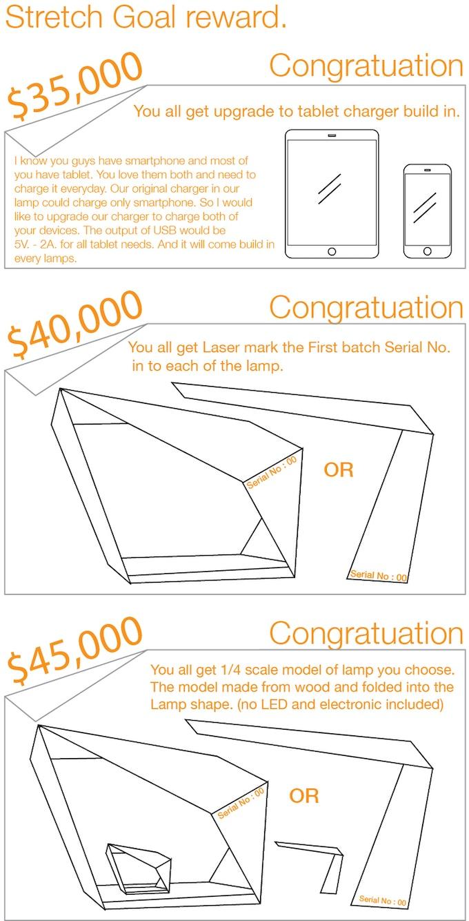 Origami Wood Lamp Series By Anurak Suchat Kickstarter