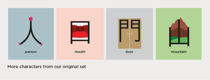 Chineasy The Easiest Way To Learn Chinese By Shaolan Hsueh