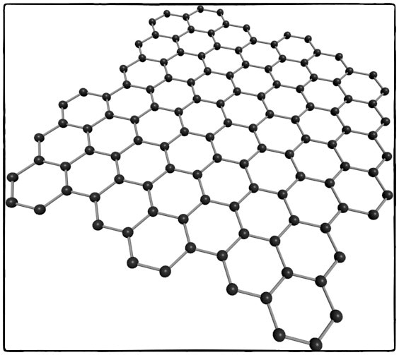 Graphene structure - Image courtesy of the Cambridge Graphene Centre, Cambridge University