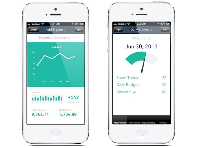 Screenshots of the Trip Saver app