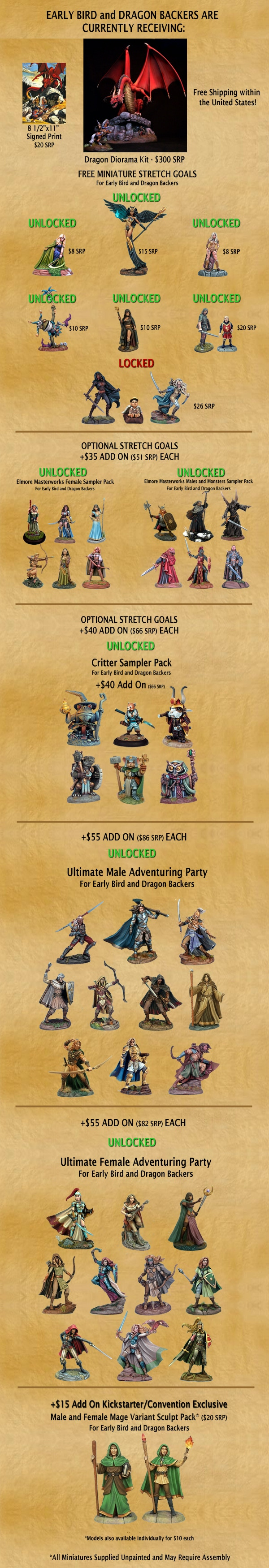 Above is a comprehensive graphic that showcases everything our Early Bird and Dragon Level Backers receive for FREE and also have access to in the form of optional add-ons. For more detailed information, please see our Updates section above.