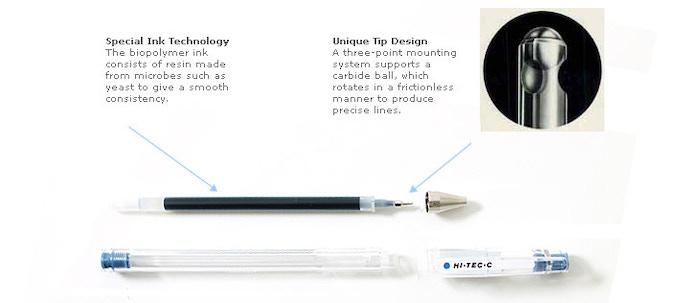 Hi-Tec-C Ink Cartridges