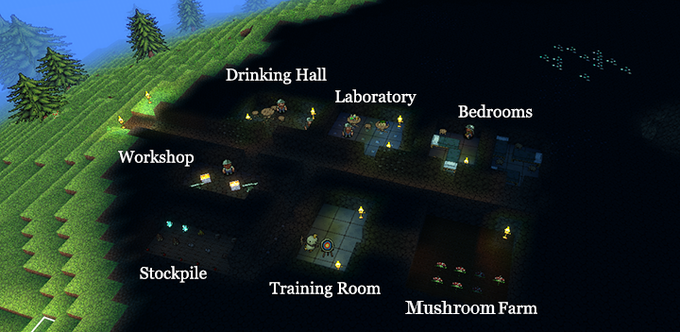 A small one-level fortress is shown with some of the starting rooms. Each room allows Dwarves to engage in different industries or build weapons and spells.