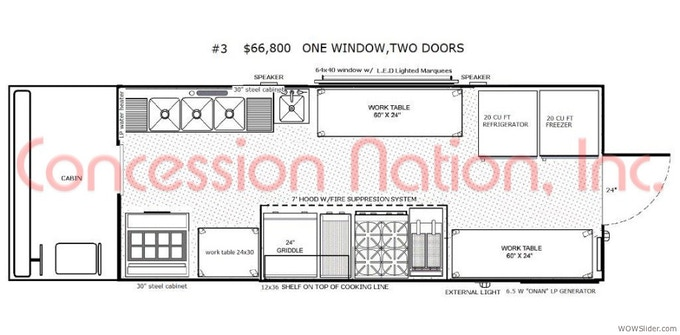 Kitchen Layout Templates 6 Different Designs: The Gastro Gnomes Food Truck And Mobile Kitchen Catering