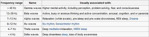 Source Wikipedia