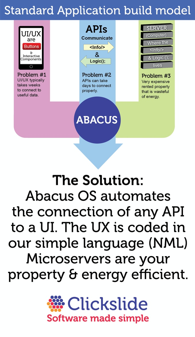 Abacus OS is an App server in a box. Abacus automates all the boring stuff in building software. Be creative.