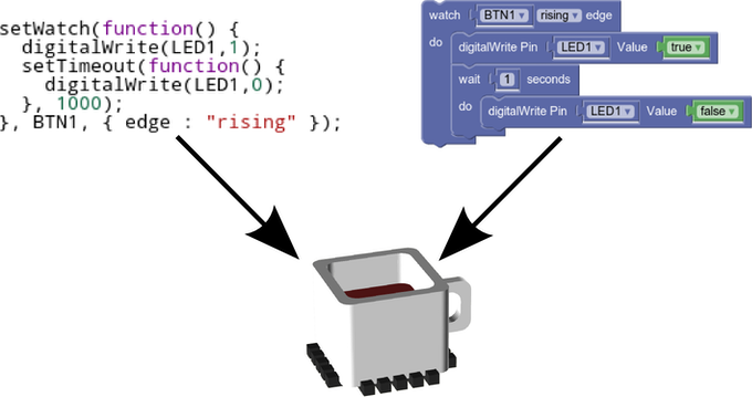 Espruino: JavaScript for Things by Gordon Williams — Kickstarter