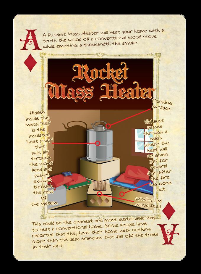 Rocket Mass Heater Card