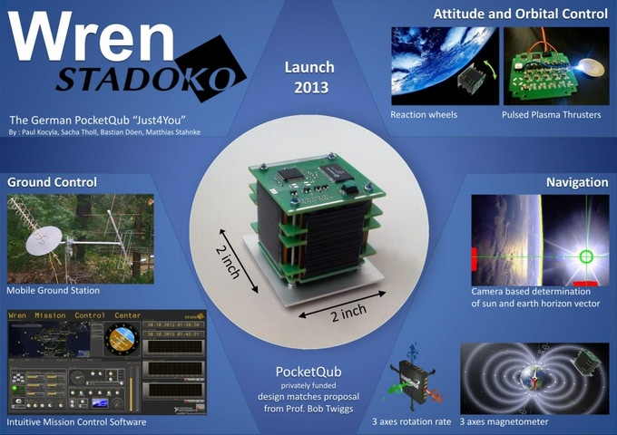 WREN System Overview