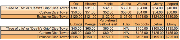 Pricing for dice towers! (Click through if the font is too small)