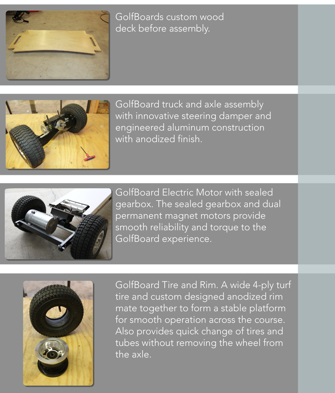 Our Early Boards Used Chains And Individual Motors Which Were Very Troublesome As The Belts A Maintenance Nightmare