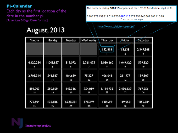 #nanojemspiproject #picalendar August, 2013 example