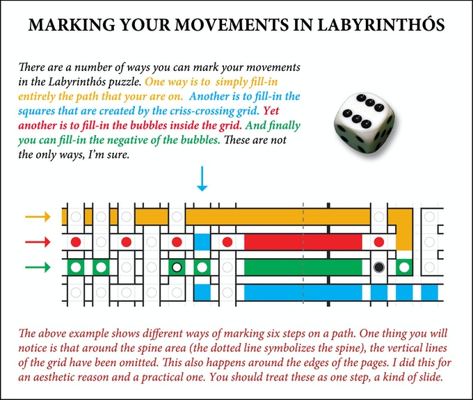 Shared Board Cause To Pause: LABYRINTHÓS, Puzzle, Board Game, Art, Literature, Read On