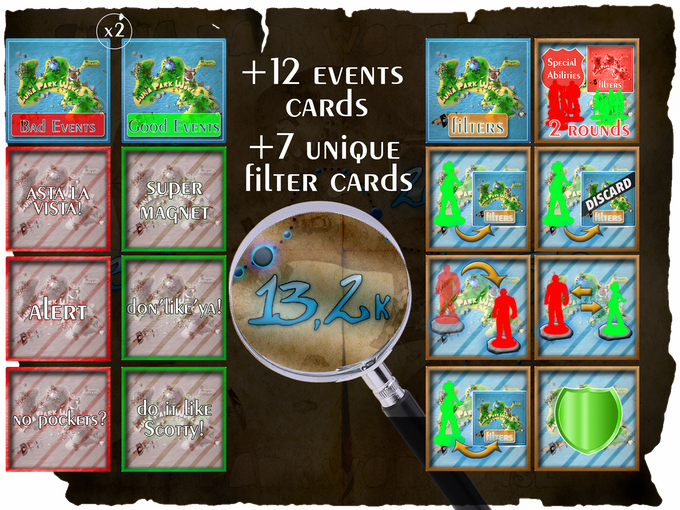 13,200£  : Add 12 Event and 7 filter cards