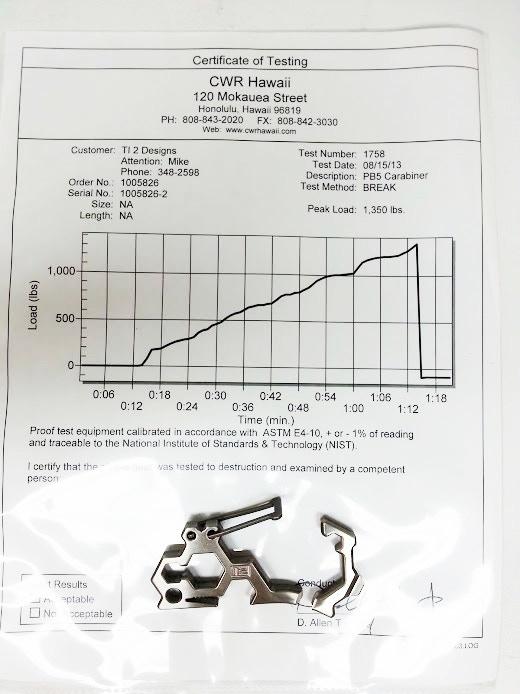 PB-5 Load test results