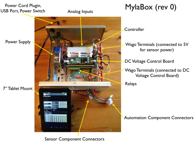 MylaBox (rev0)