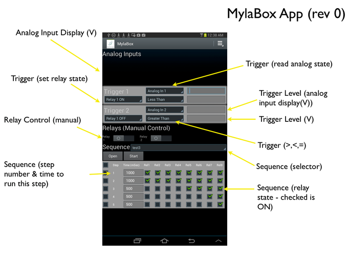 MylaBox App (rev0)