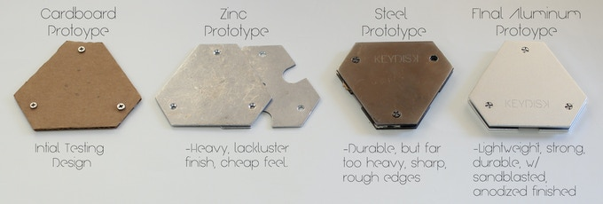 We have tested many materials to bring you the optimal KeyDisk.
