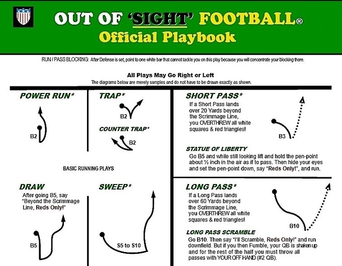 Above: Top half of Playbook -- More plays include REVERSE, QB ROLLOUT, SCREEN PASS, HALFBACK PASS, HAIL MARY / FLEA FLICKER, QB SNEAK ...or design your own!