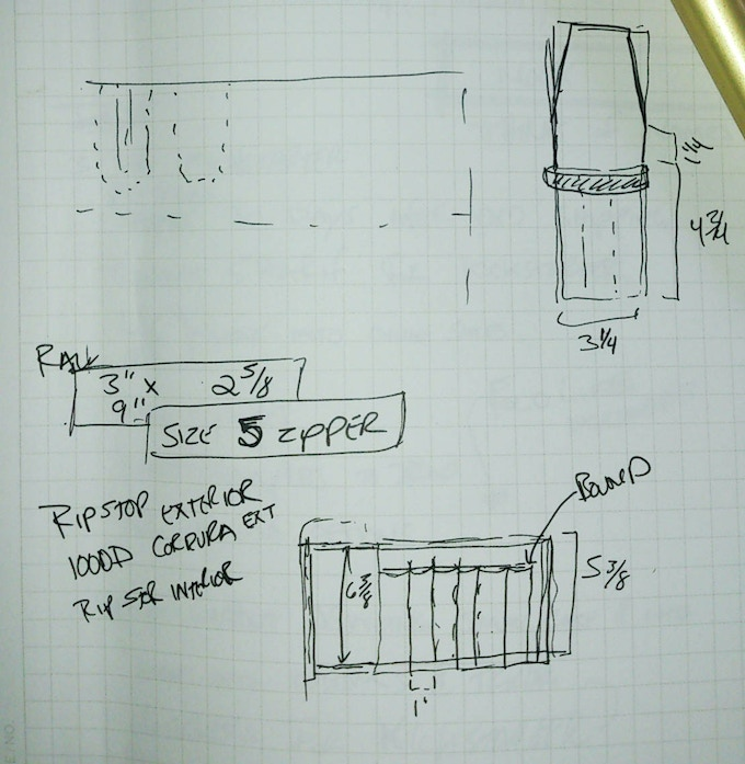 Product sketches and notes from our first meeting.
