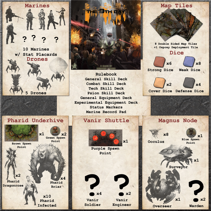 Base Game Component List
