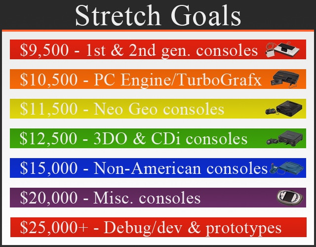 Stretch goals are the only way to make a more complete collection