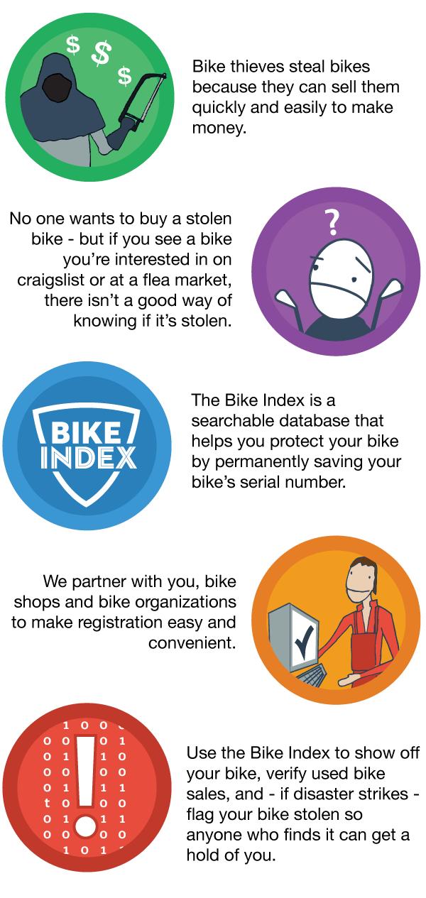 The Bike Index: Let's Stop Bike Theft, Together by Seth Herr