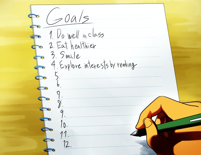 Interactive section where the reader can jot down goals and refer back to them.