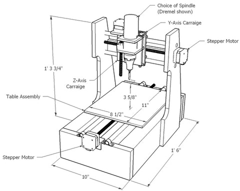 DIY Desktop CNC Machine by Stephen —Kickstarter