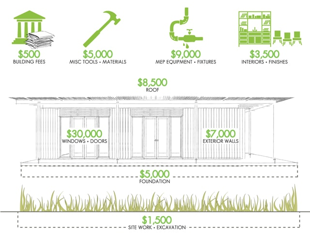 Nature studio design build by iit nature studio kickstarter for How much would it cost to build a studio