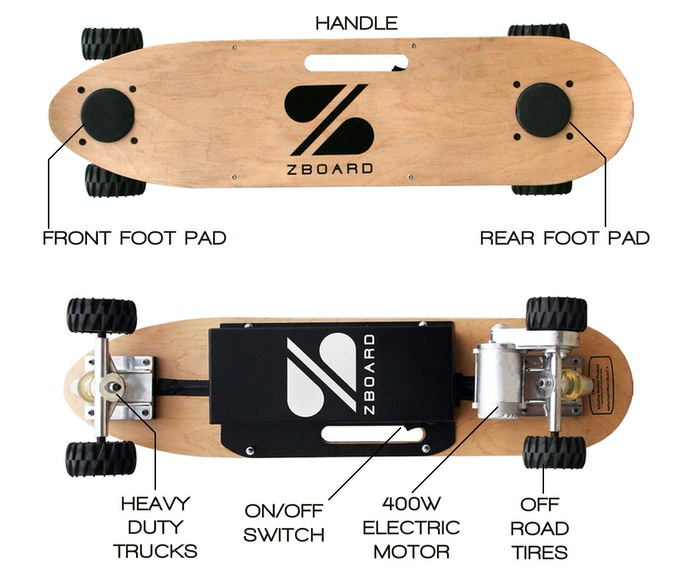 The Zboard The Weight Sensing Electric Skateboard By Ben