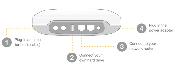 Cut The Cord with the Simple TV DVR  by Simple TV — Kickstarter