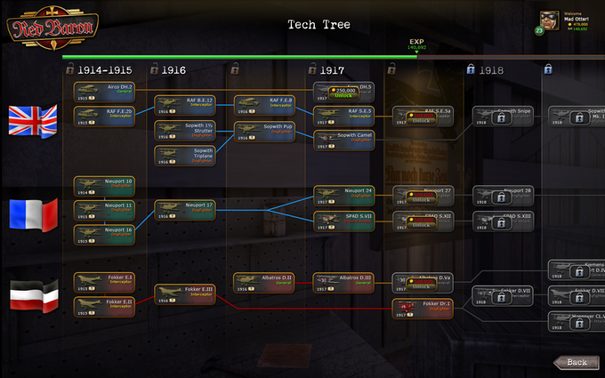 Red Baron Tech Tree