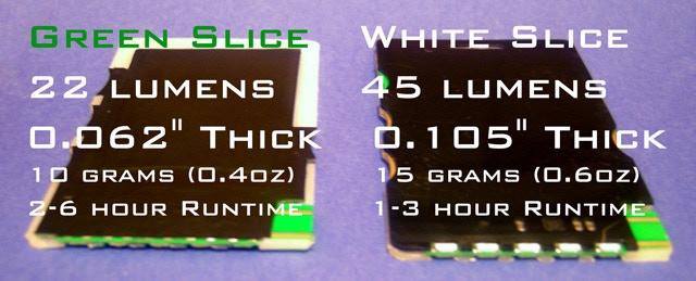 Green Slice vs White Slice