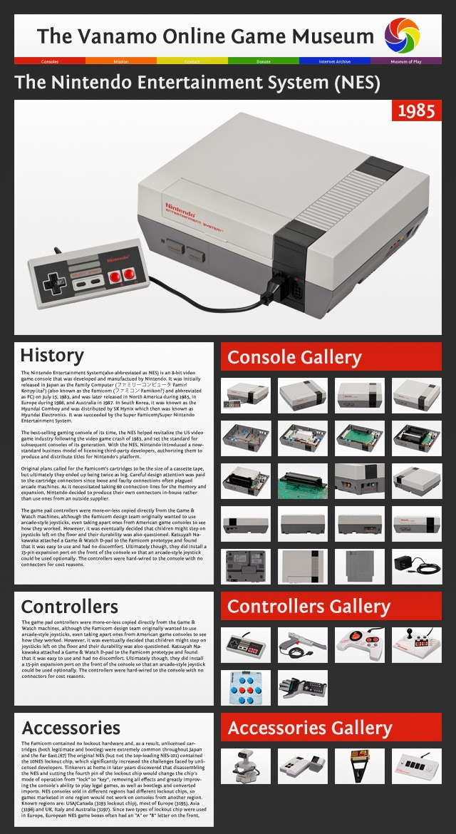 Each console page contains categories like: history, controllers, supplied components, accessories, technical info, media type and console variants.