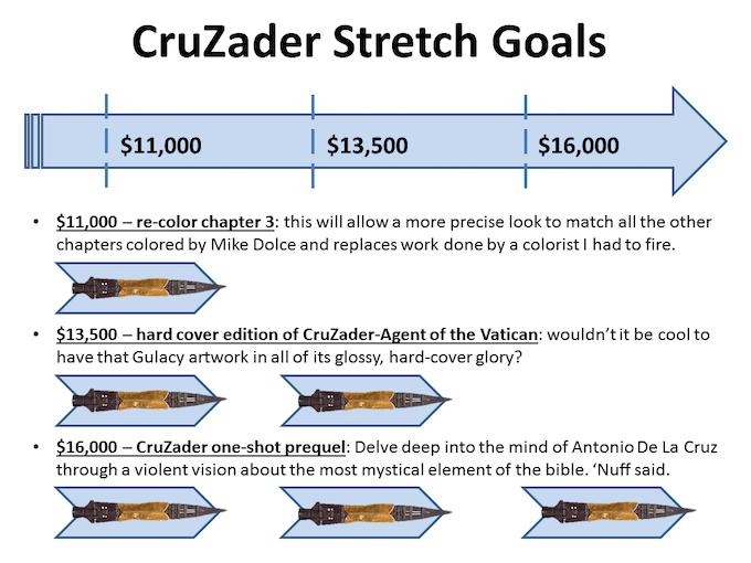 Final hours: CruZader™ graphic novel