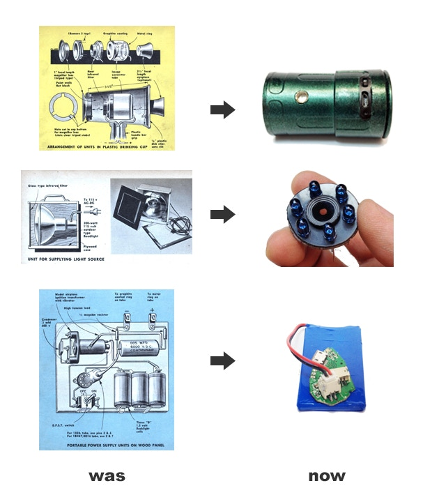 Evolution of Snooperscope, infrared and camera sensor, battery and power supply