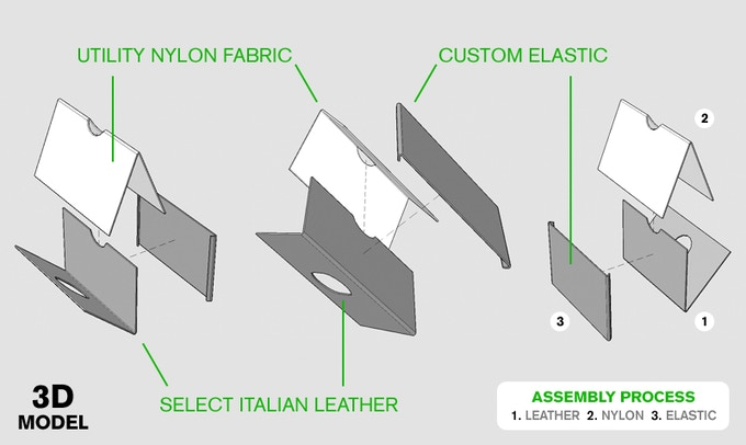 Final Design/Construction Process