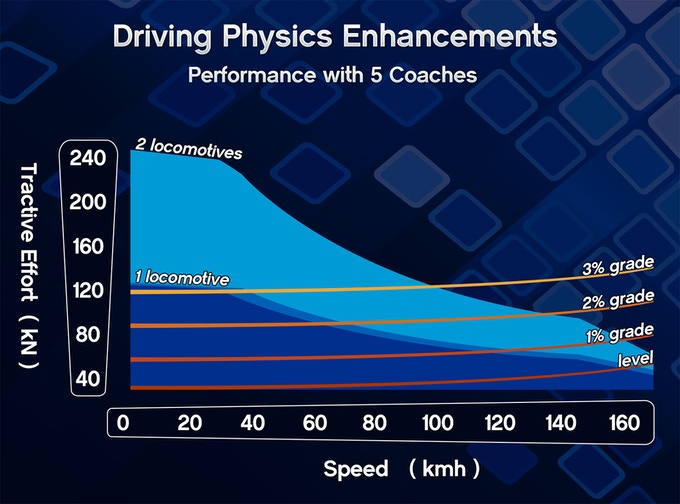 Grade resistance intersection with power curve shows balancing speed