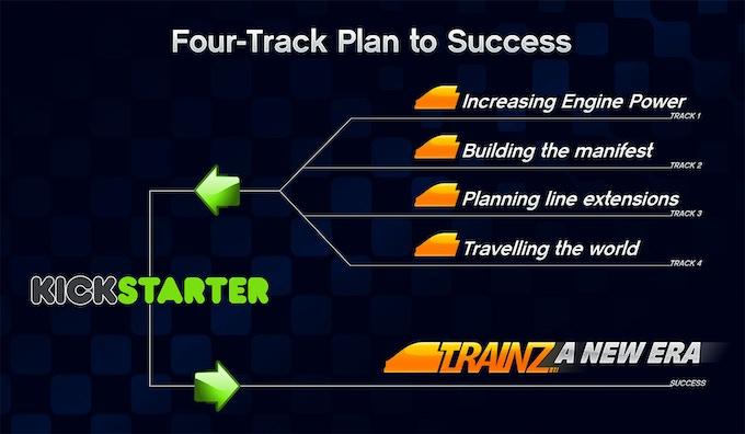Trainz Simulator: A New Era - Create, Drive, Operate, Share by N3V