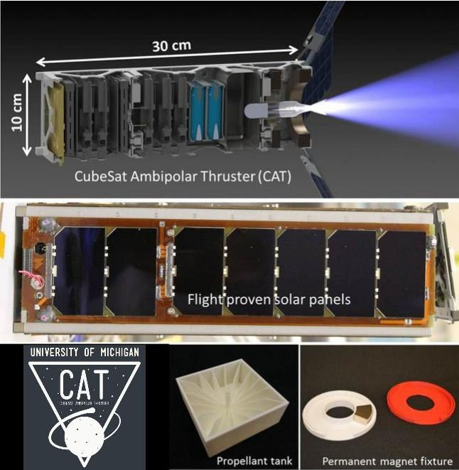 CAT: Launch a Water-Propelled Satellite into Deep Space by Benjamin
