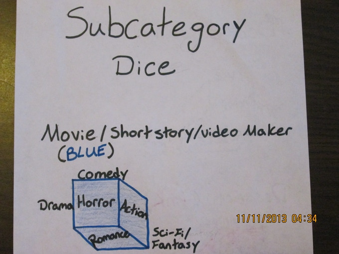 subcategory dice