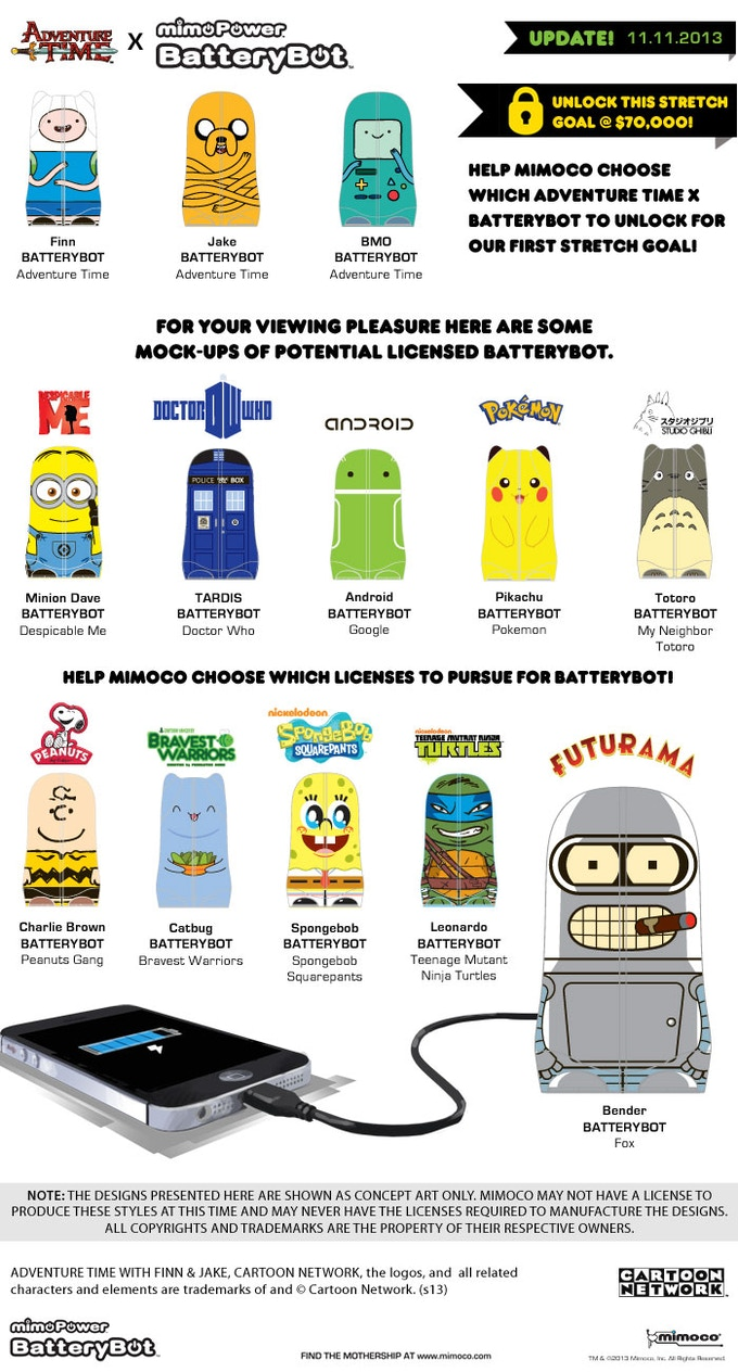 Potential Licensed BatteryBot Concept Art