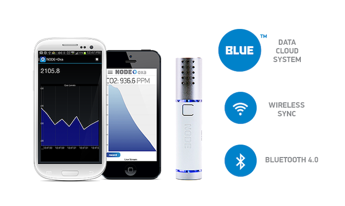 NODE CO2 Sensor: Measure Air Quality Anywhere - Anytime by