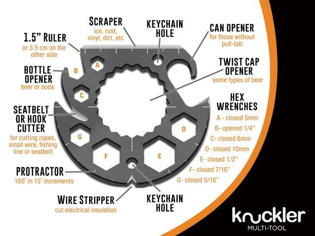 "The Knuckler brings you 10+ tools in just shy of a 2.5"" x 2.5"" frame."