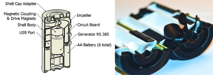 Schematic of the Hydrobee Turbine Battery and photo of the 3D printed model
